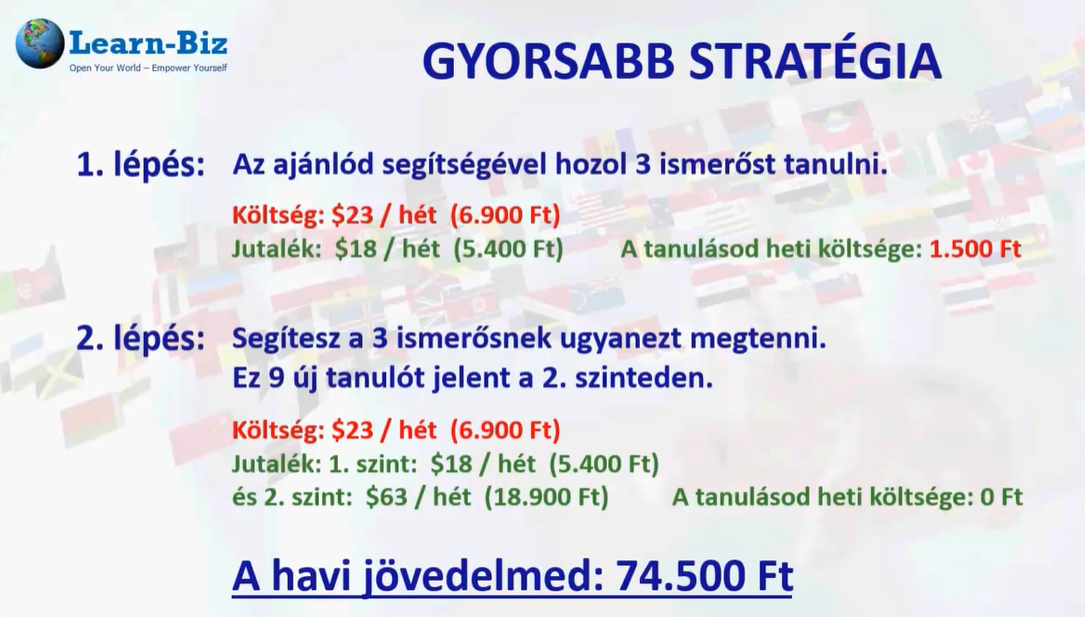 Tőzsde stratégia ra - A Legjobb Tőzsde stratégiák egy helyen