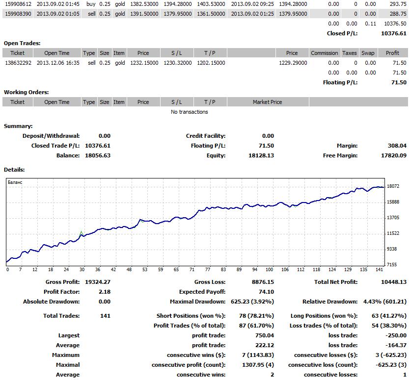 FX Profit - ROBOTKEZELŐ TANFOLYAM