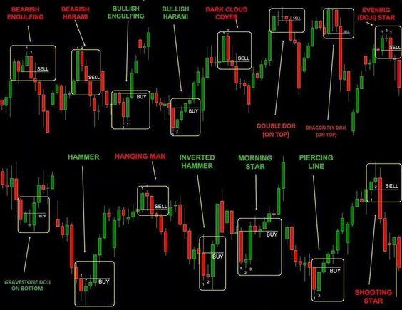 bináris opciók bnomo befektetés