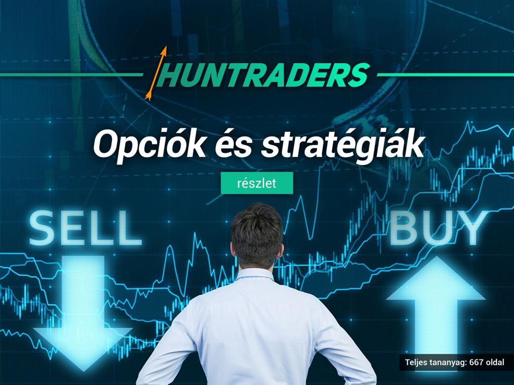 stratégiák az opciókba való befektetéshez