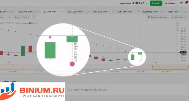 videók bináris opciós kereskedőkről bináris opciók nap végi jelek