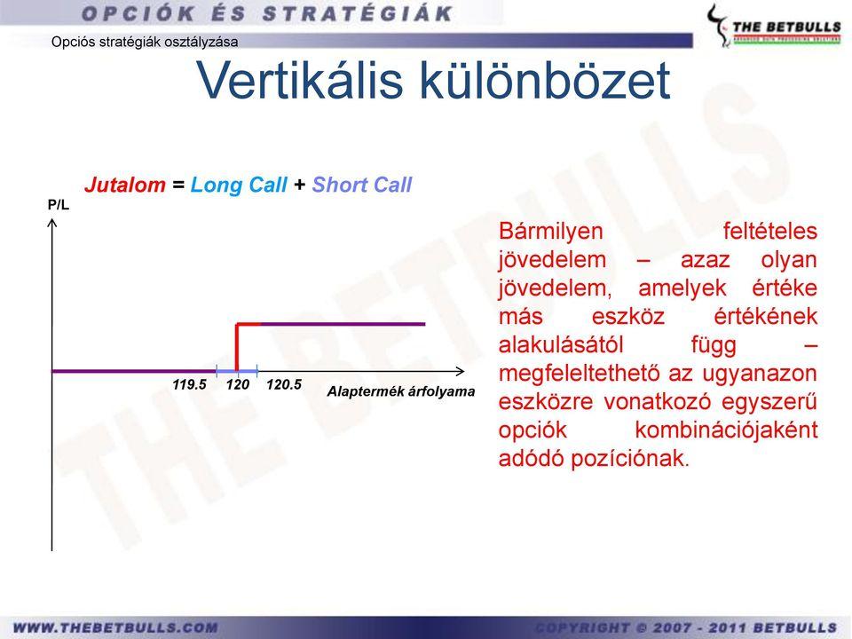 turbo opciók stratégia 90)