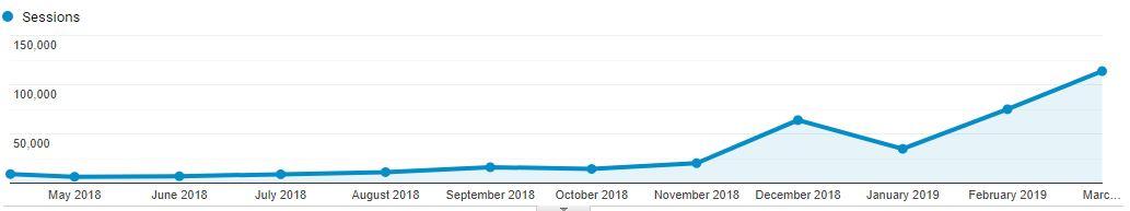 a legnépszerűbb pénzkeresési internetes oldalak