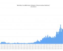 LocalBitcoins. com Tapasztalatok További leállás, lassú teljesítmény - Dobrebit Coin