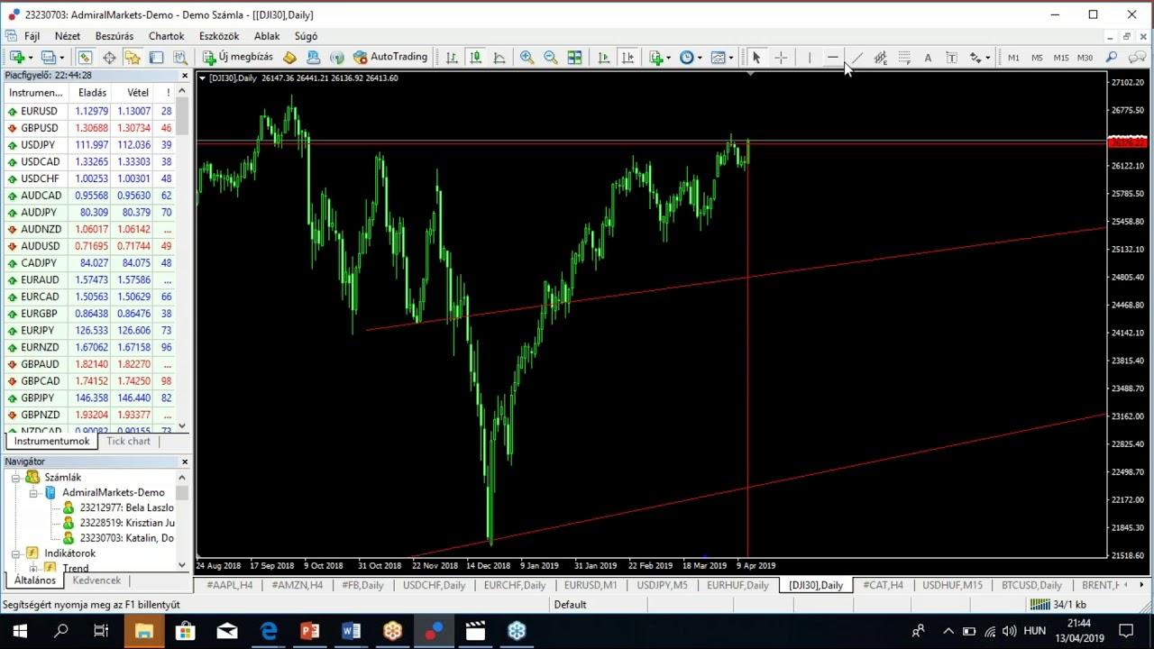 Online CFD kereskedés | Kereskedés a piacokon | Plus