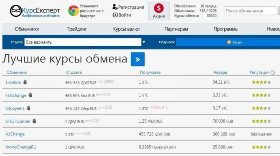 44 módszer az online pénzkereséshez | reaktorpaintball.hu