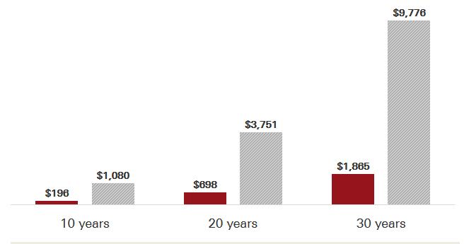 hol lehet befektetni 2020-ban az interneten