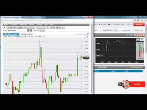 bináris kereskedés 60 másodpercig hogyan lehet most gyorsabban pénzt keresni
