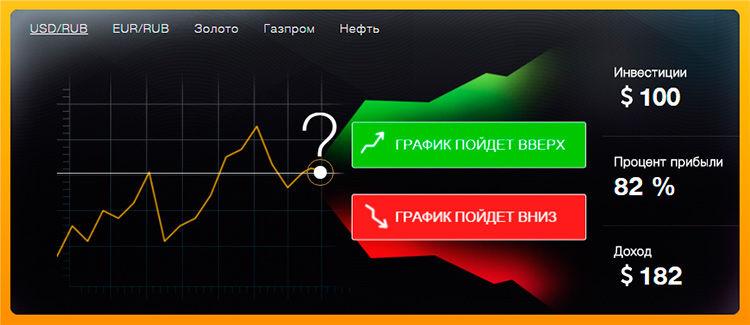 függőben lévő bináris opció)