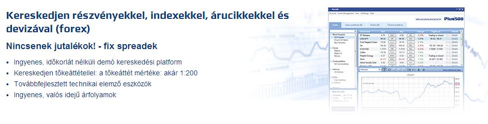 internetes kereskedési demo számla)