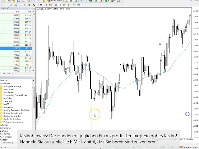 NAGA piacok - felülvizsgálat