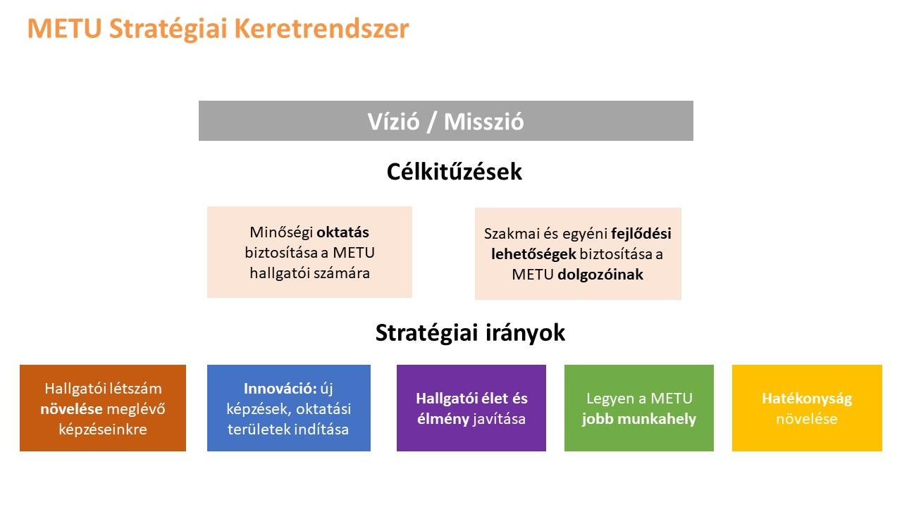 új stratégiák a lehetőségekhez