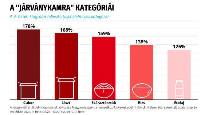 kereskedelmi statisztika hírek szerint)