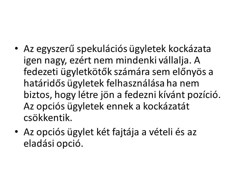 opciós ügyletek vannak)