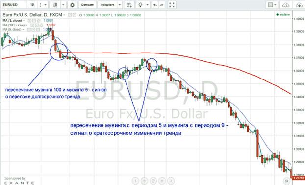 Brókercég TradingTeck: áttekintés és vállalati áttekintés