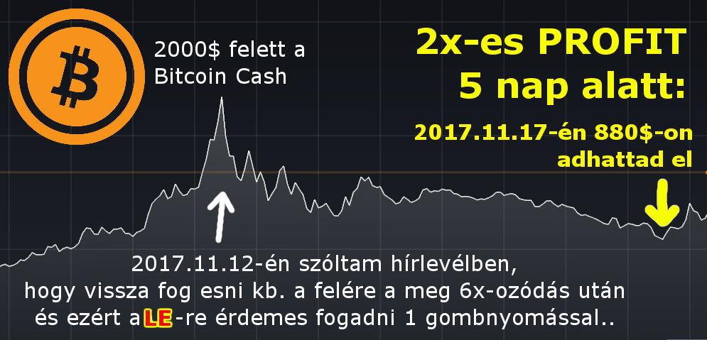 valós internetes befektetések)
