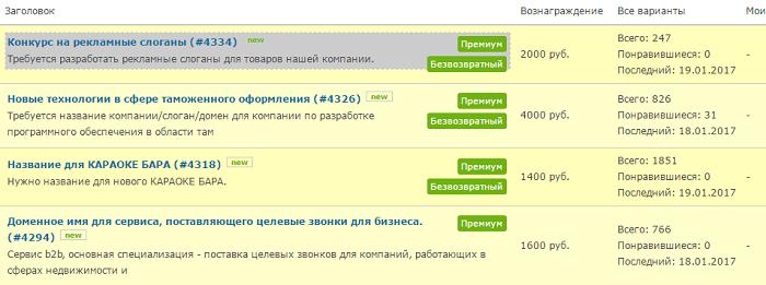 Alon-teszt: Megpróbáltunk pénzt keresni az interneten - reaktorpaintball.hu