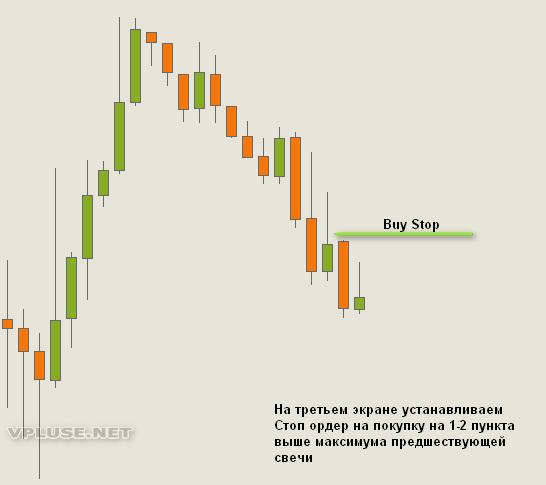 hármas bináris opciós stratégia)