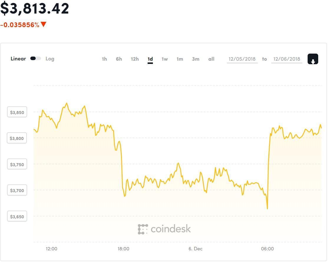 titkos szó bitcoin vk