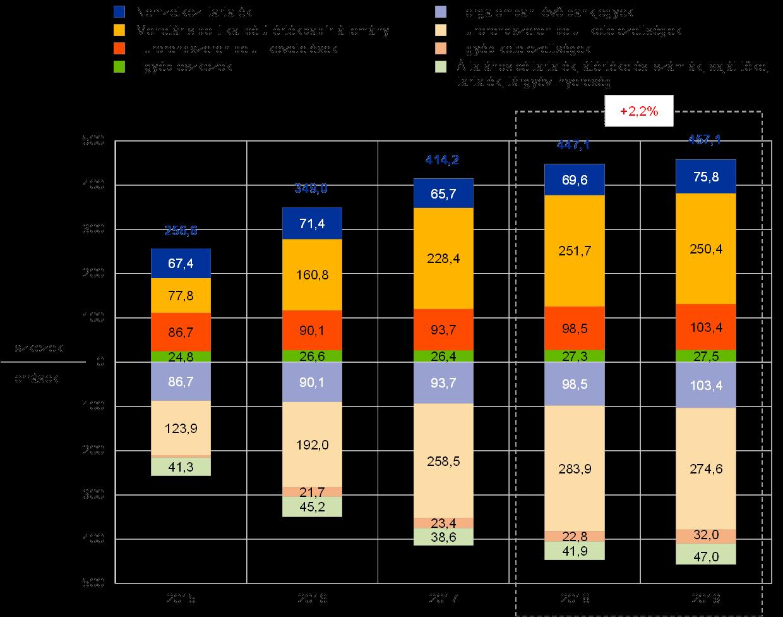 Euro opciók költsége)