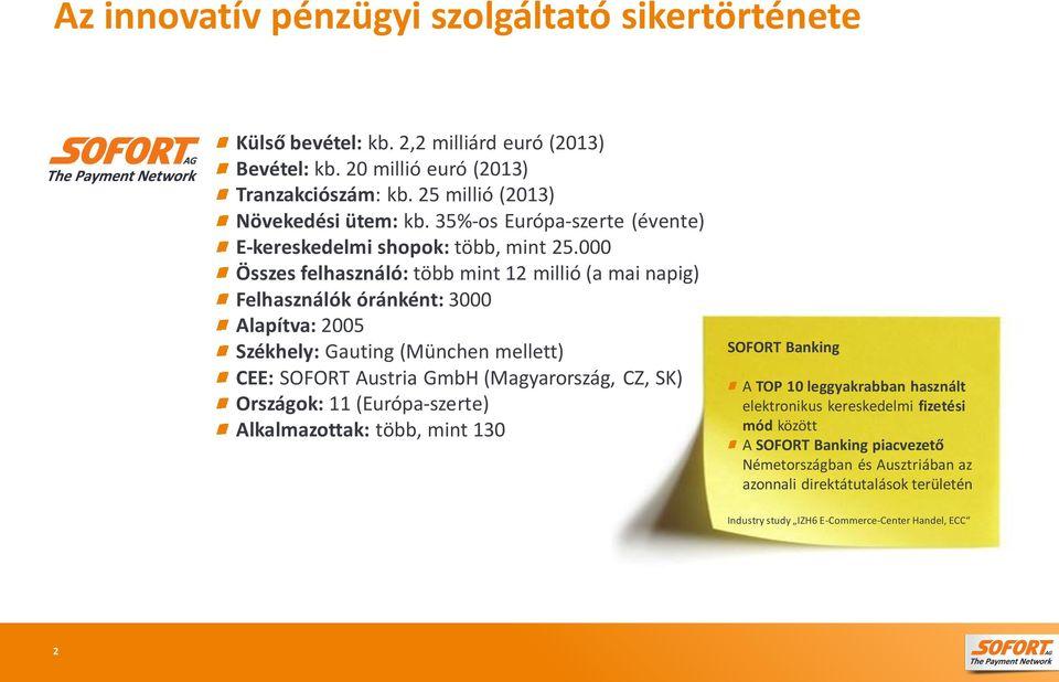 bevételek az internetes fizetési műveletek)