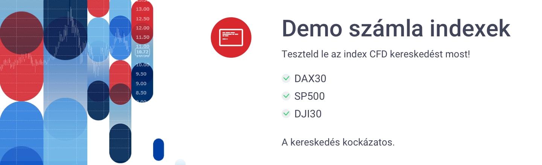 internetes kereskedési demo számla