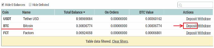 kereskedelmi cfd bitcoin