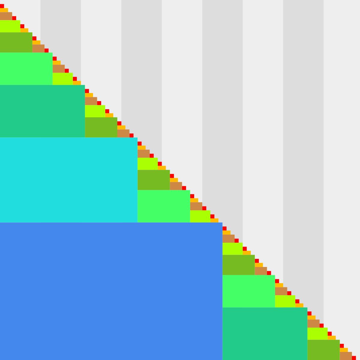fibonacci vonalak a kereskedelemben)