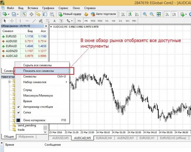 hogyan lehet azonosítani a trendet egy bináris opciódiagramon)