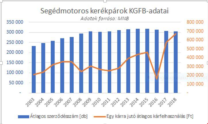 Amikor a KGFB többet jelent, mint egy rövidítés