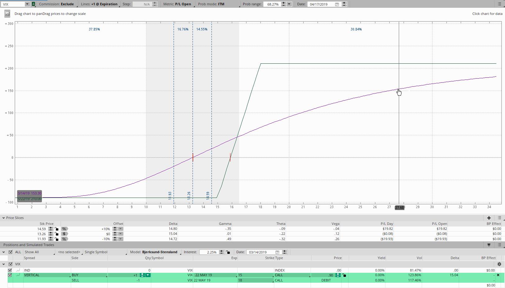 kereskedés napi grafikonok bináris opciókkal a valós lehetőségek elmélete az