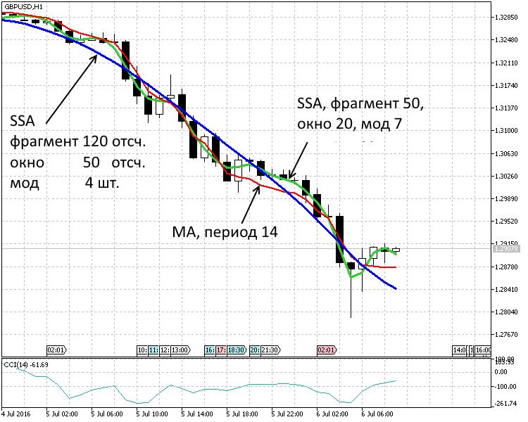 bináris opciós kereskedelem fibonacci szintek szerint)