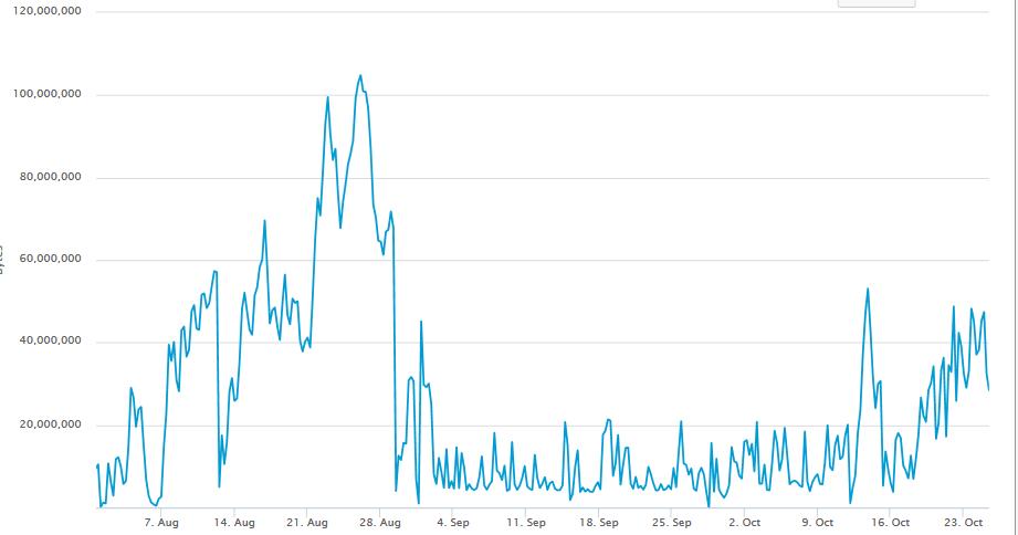 bitcoin sebesség legjobb stratégia a bináris opciókhoz 60-nál