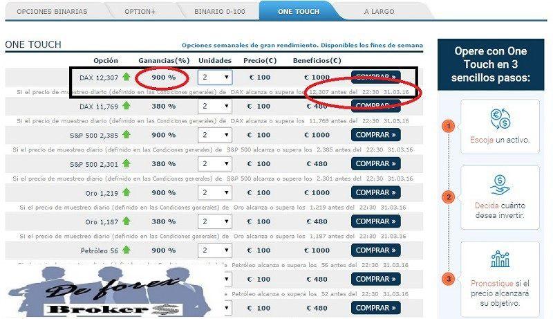 ip opció bináris opció bináris indikátor az opciókhoz