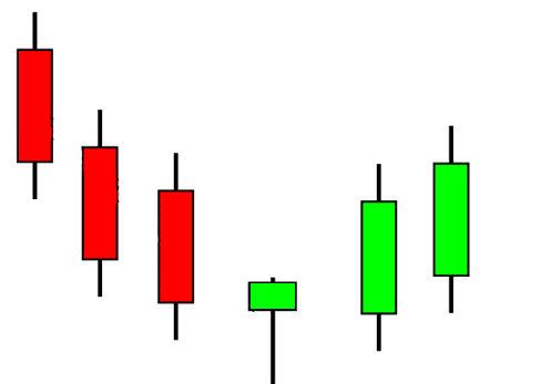 a bináris részvények megélhetése