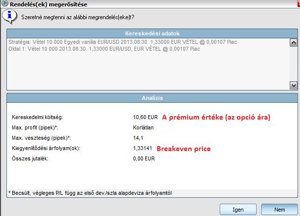 prémium eladási opció