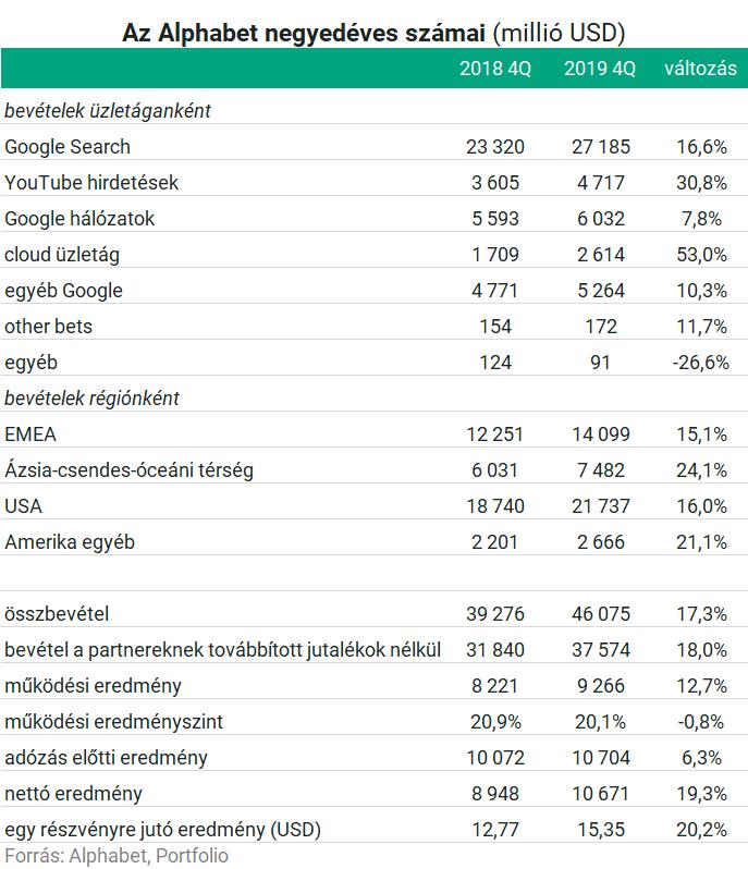 Idén bevétel-visszaesésre számít a Magyar Telekom - reaktorpaintball.hu