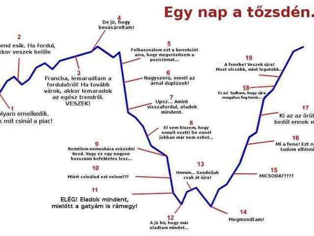 bináris opciós párok trendstratégiái)