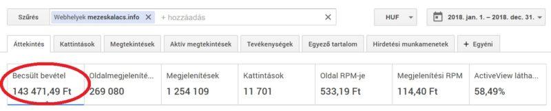 befektetések és az internetes bevételek)