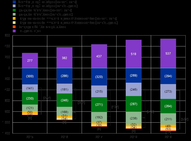 [PDF] Indexált alaptermék árú opciók   Semantic Scholar