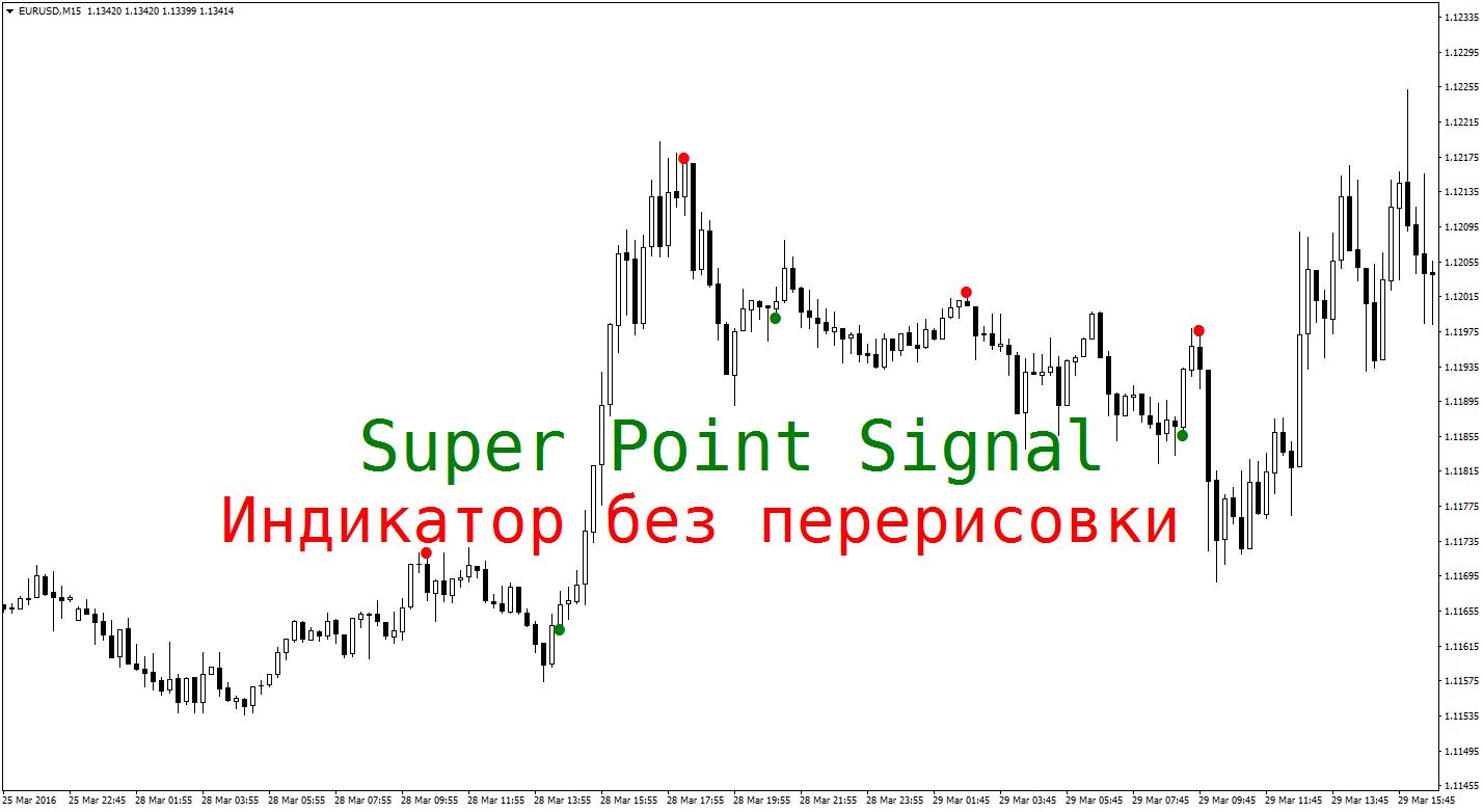 nyíl indikátor bináris opciók)