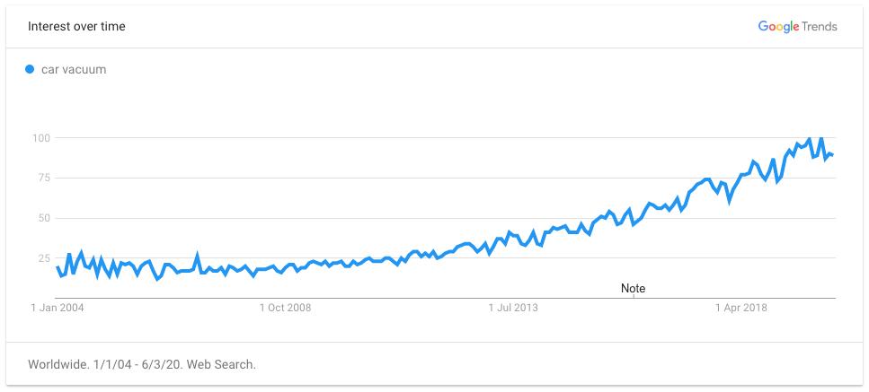 kereset az interneten 2020r percenként