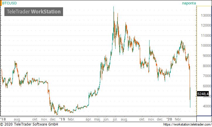 bitcoin - reaktorpaintball.hu