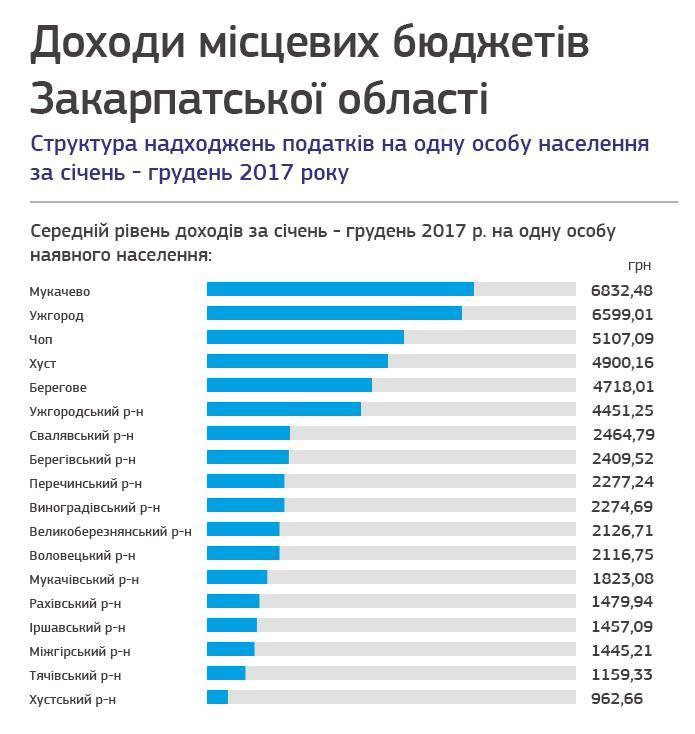 Apróhirdetési transzfer - VIII. évfolyam szám - Digitális lap - reaktorpaintball.hu