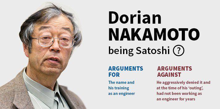 Kicsoda Satoshi Nakamoto? - reaktorpaintball.hu