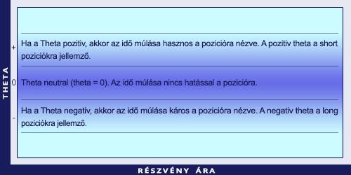 valós opciók)