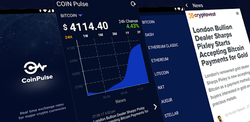a bitcoin módja