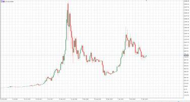 a bitcoinok nyomon követhetők