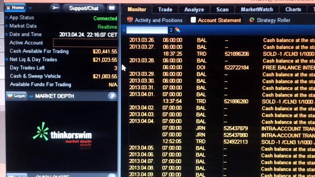 bináris opciók 1 órás kereskedés online pénzkeresési tanfolyamok