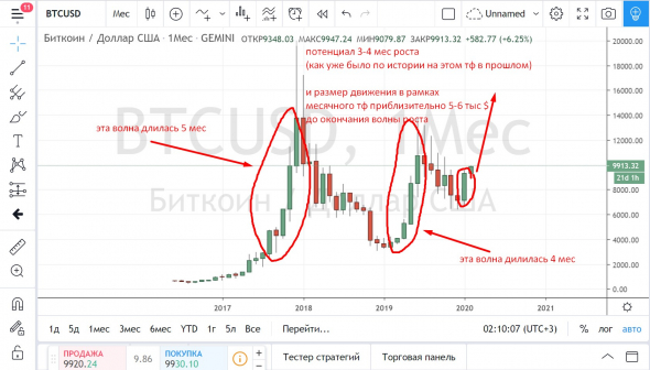 bitcoin kereskedői vélemények